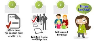 eMavio Insurance Quote